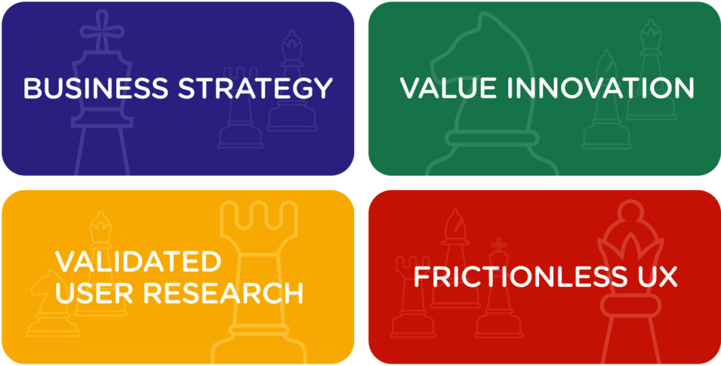 Les 4 piliers de l'UX Strategy selon Jaime Levy : Business Strategy + Value Innovation + Validated User Research + Frictionless UX Design