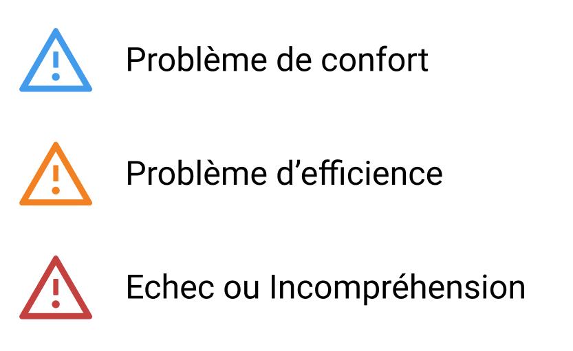 3 niveaux de gravité pour prioriser les problèmes et recommandations issus du test